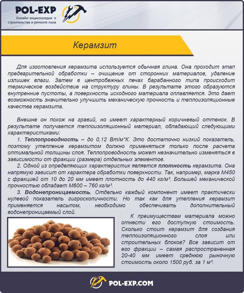 Что это такое керамзит: основные свойства и особенности, производство и области применения материала