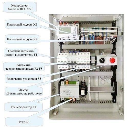 Как осуществляется автоматизация систем вентиляции