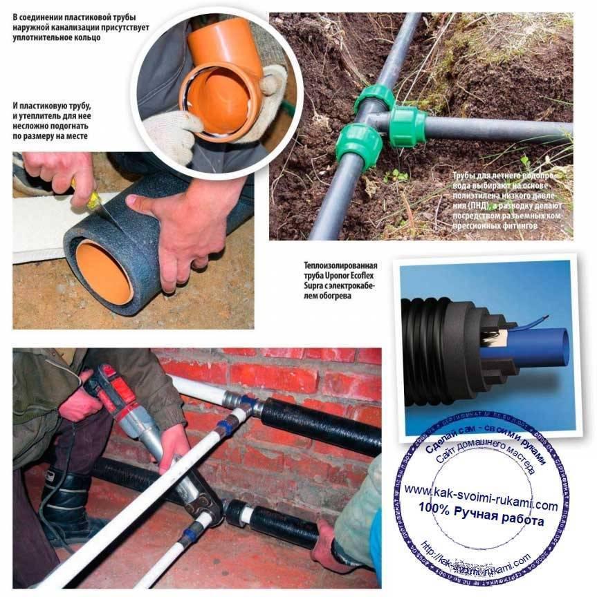 § 61. эксплуатация и ремонт канализации