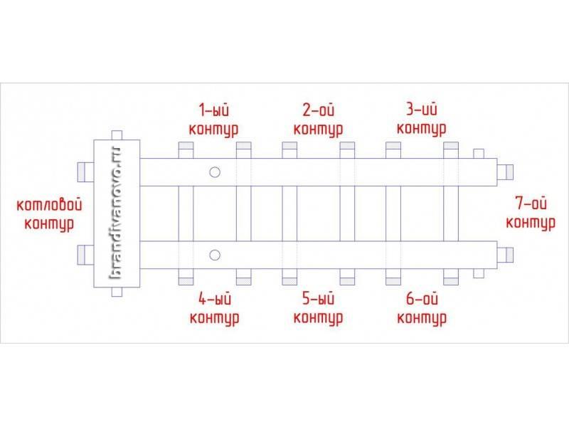 Расчет гидрострелки для отопления - система отопления