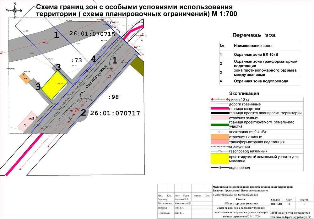 Градостроительство - охранные зоны наружных инженерных сетей - cadsupport