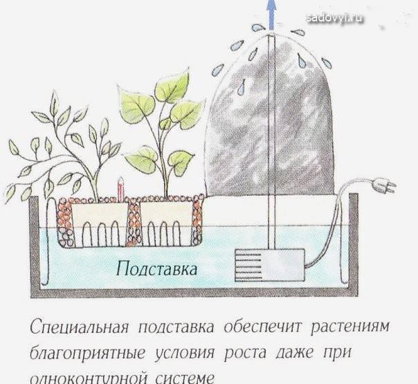 Фонтан своими руками в домашних условиях: пошаговая инструкция | polemo.ru - дача, огород и сад.