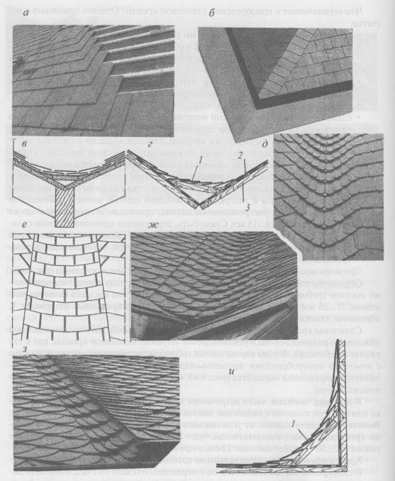 Кровельные материалы для крыши: 5 главных факторов выбора, виды и цены покрытий