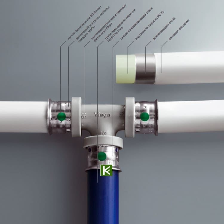 Что лучше, металлопластиковые или полипропиленовые трубы?