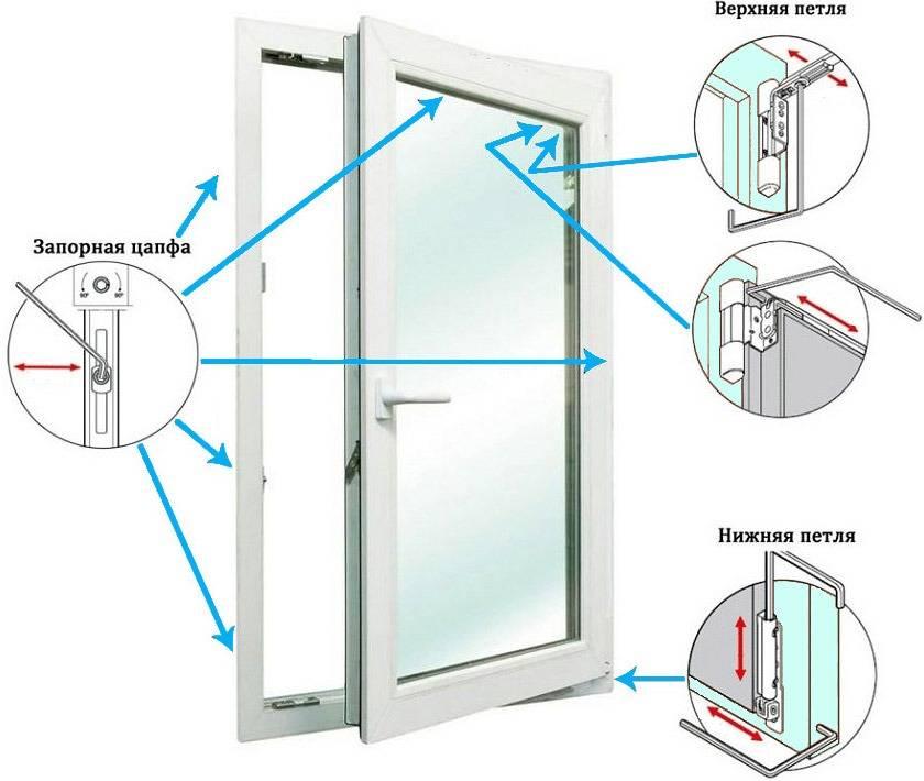 Самостоятельная регулировка пластиковых окон и дверей: правила и технология