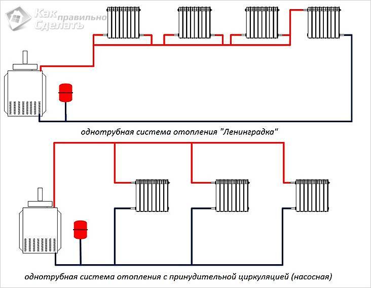 Система отопления ленинградка: ее особенности и монтаж   строй советы