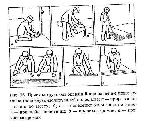 Подготовка основания под линолеум | opolax.ru