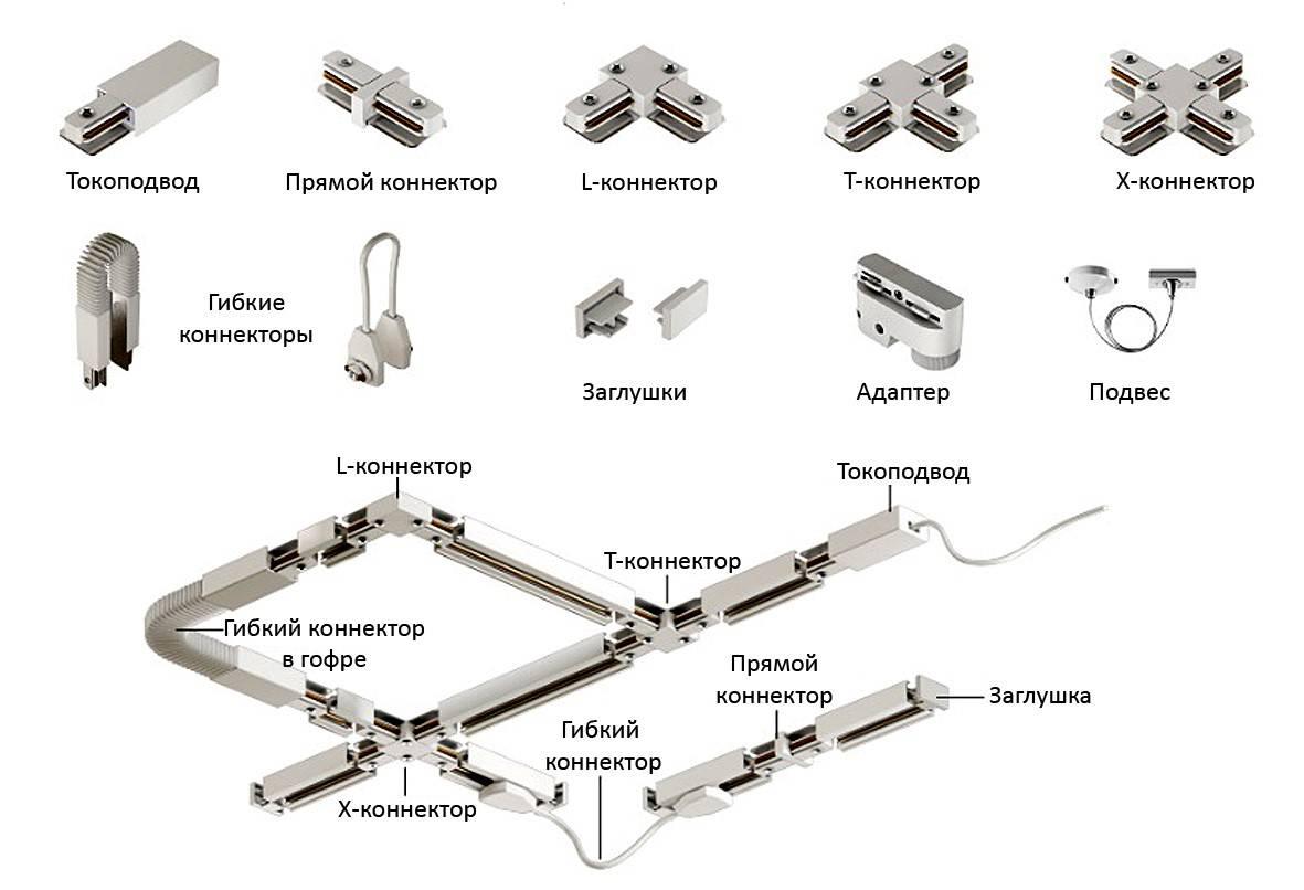 Трековые системы освещения и светильники, устройство, монтаж, особенности применения