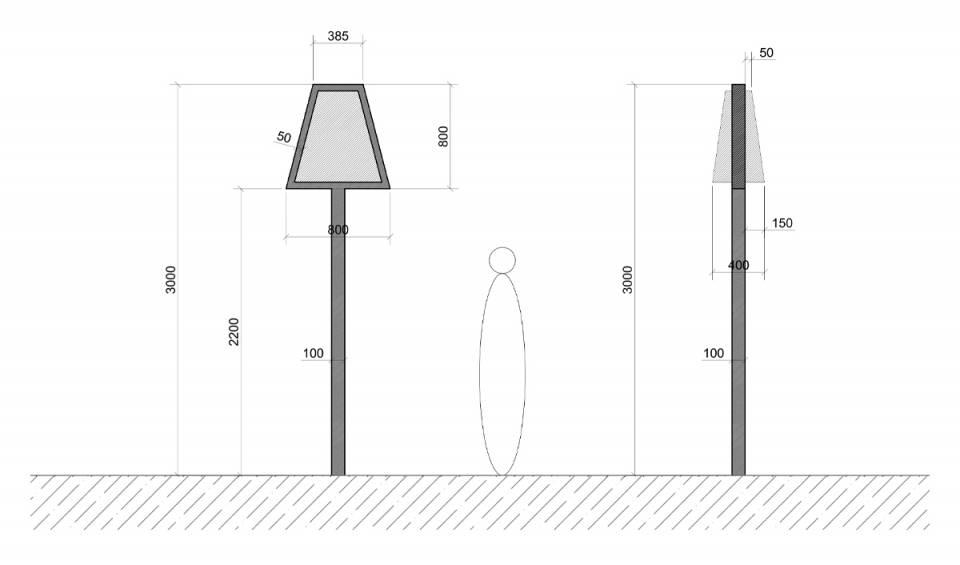 Как правильно выбрать уличный светодиодный светильник или прожектор