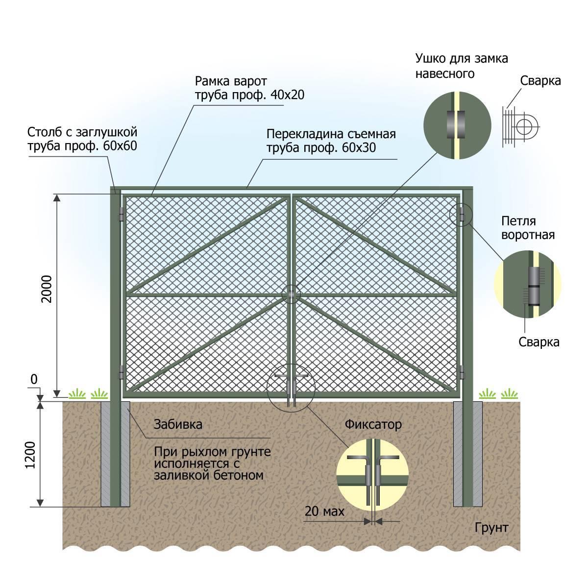 Забор из пластиковой сетки для дачи, установка ограждения из пластиковой сетки своими руками – фото и видео