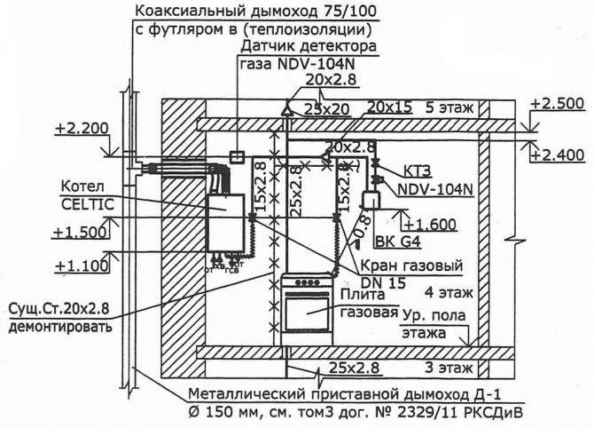 Установка газового котла в частном доме — требования