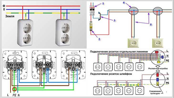 Как подключить блок розеток: правила установки и схемы подключения