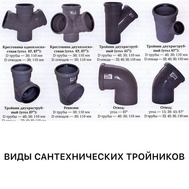 Канализационные трубы пвх для наружной канализации: разновидности, монтаж труб внешней канализации в москве