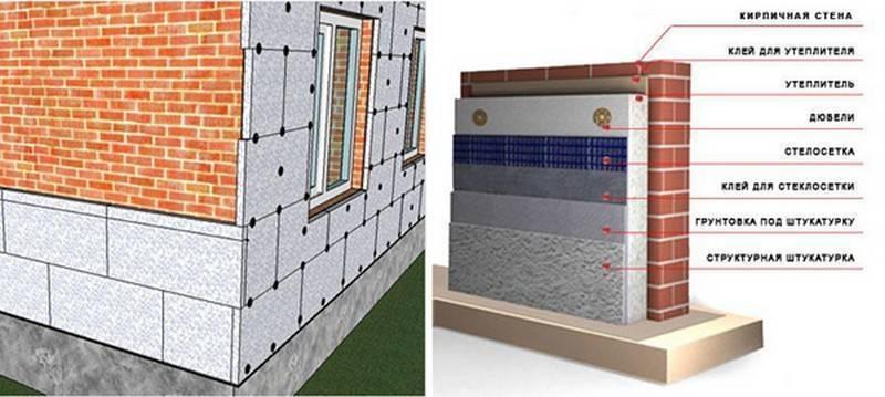 Как правильно утеплить фасад пенопластом – учимся вместе
