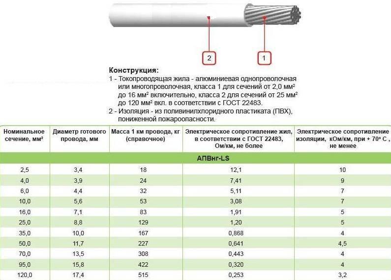 Провод для заземления пв-3 1х6: как использовать