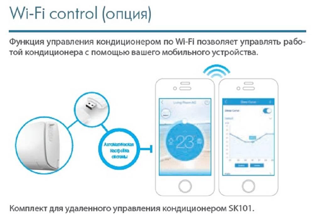 8 приложений для управления компьютером со смартфона. cтатьи, тесты, обзоры