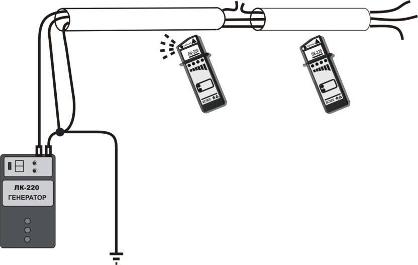 Как найти обрыв провода в стене - несколько способов найти место обрыва провода