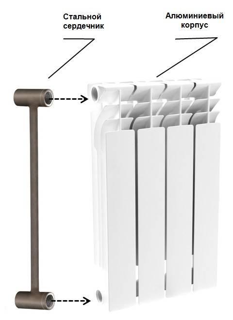 Какие радиаторы лучше алюминиевые или биметаллические? отличия батарей из алюминия и биметалла алюминиевые или биметаллические радиаторы — что лучше? — про радиаторы