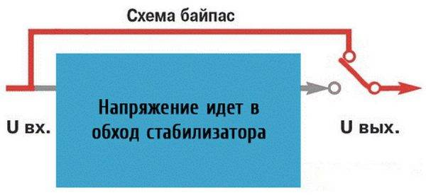 Подключение трёхфазного стабилизатора напряжения. устройство и схема подключения. – самэлектрик.ру