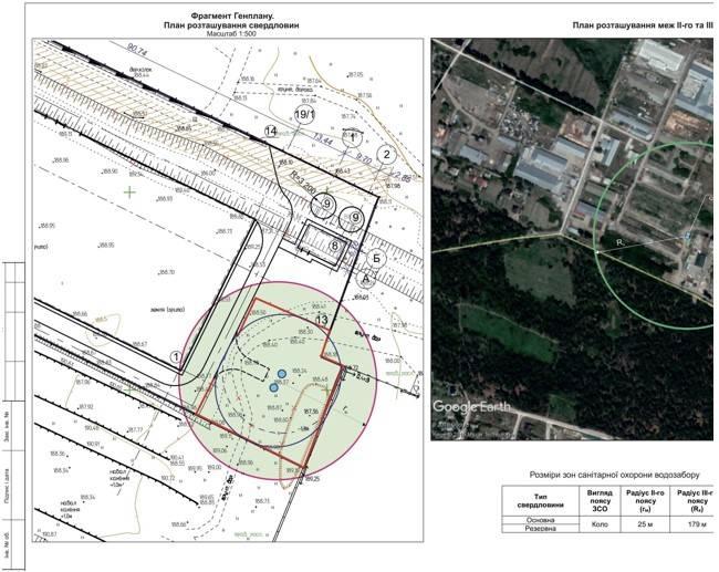 Зоны санитарной охраны источников водоснабжения: нормы, правила  | гидро гуру