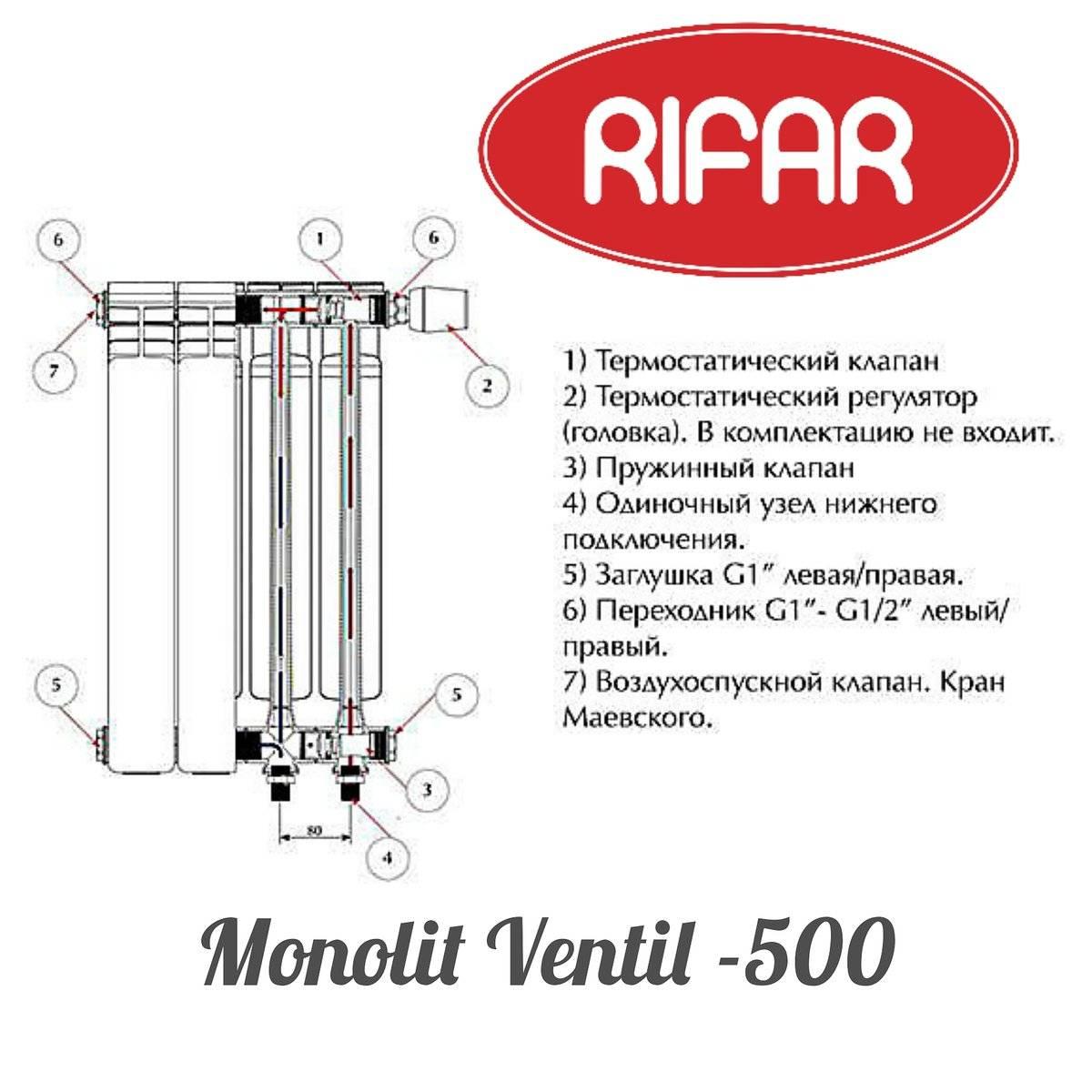Радиатор рифар: отзывы специалистов и покупателей (монолит, форза, бейс)