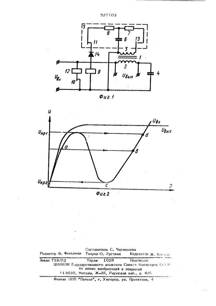 Моделирование в электроэнергетике - феррорезонанс в электрических цепях