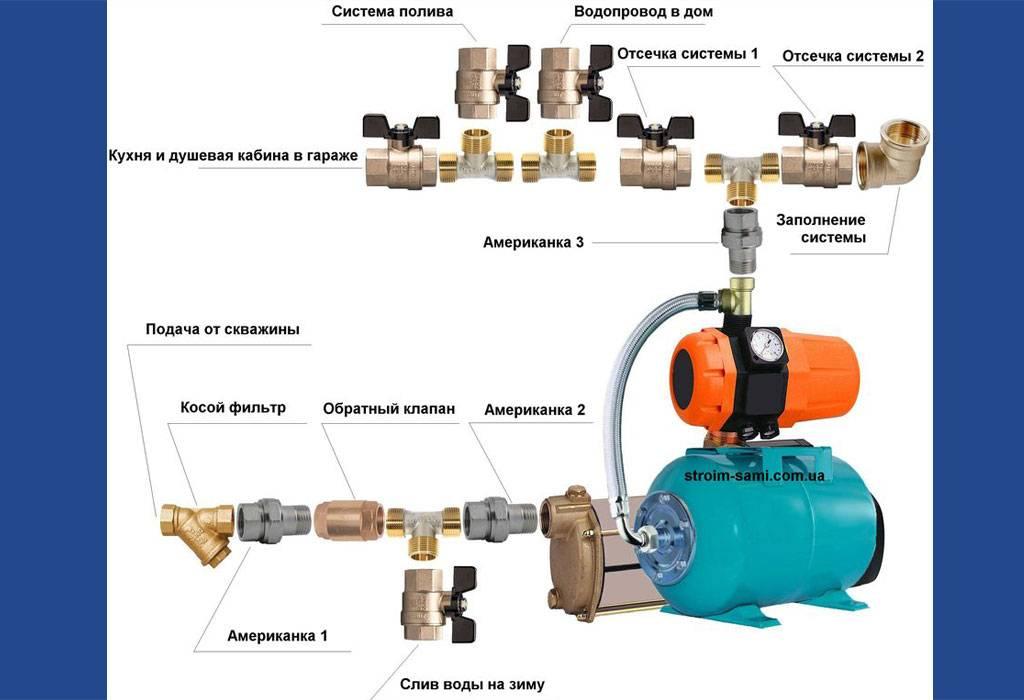 Как установить насос для повышения давления воды в квартире: распишем главное