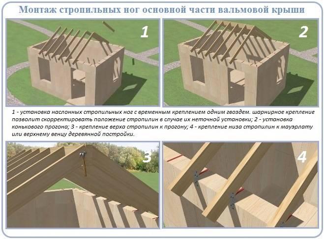 Крыша конвертом — фото, как собирать