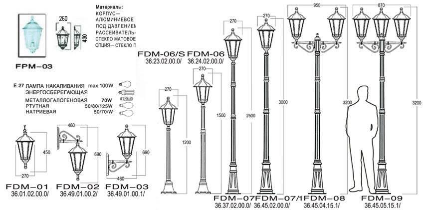Уличное освещение – правила установки уличных фонарей и автоматических систем наружного освещения (95 фото) – строительный портал – strojka-gid.ru