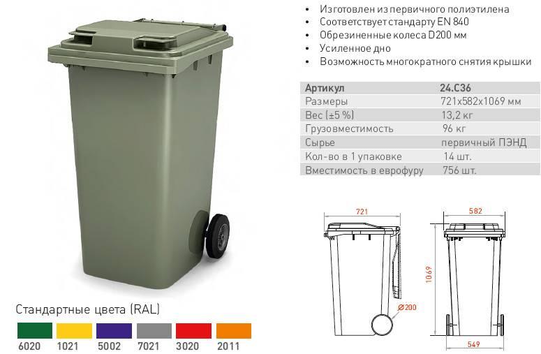 Контейнеры для раздельного сбора мусора: цвета и обозначения для правильного разделения и сортировки отходов, для чего нужны серый, синий и сетчатый баки?