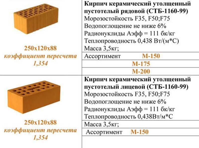 Облицовочного полуторный кирпич: размер пустотелой «полуторки» желтого цвета, высота светлого материала для фасада по стандарту