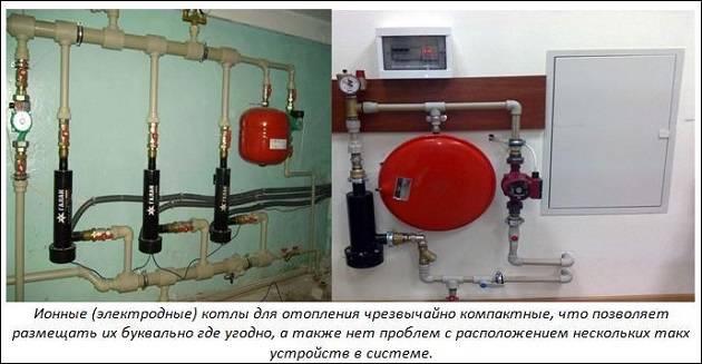 Электродные котлы для отопления частного дома: принцип работы и рекомендации по монтажу