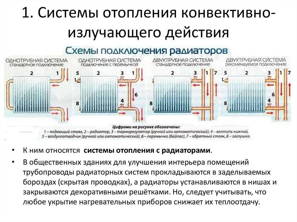 Что лучше конвекторы или радиаторы