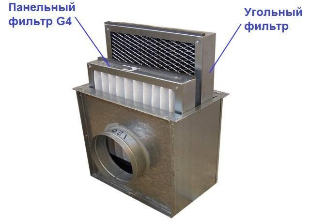 Приточно-вытяжные вентиляционные установки: сравнительный обзор различных типов оборудования. приточно-вытяжная вентиляция