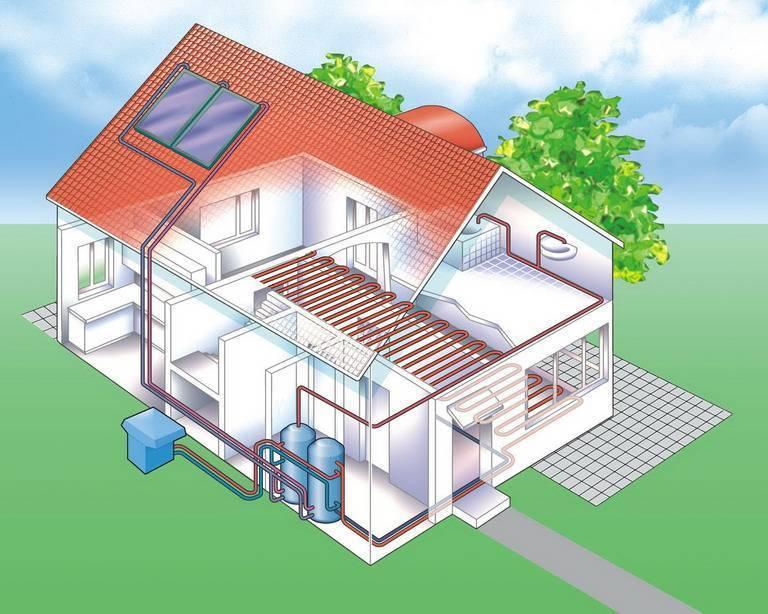 Самое экономное отопление частного дома своими руками | всё об отоплении