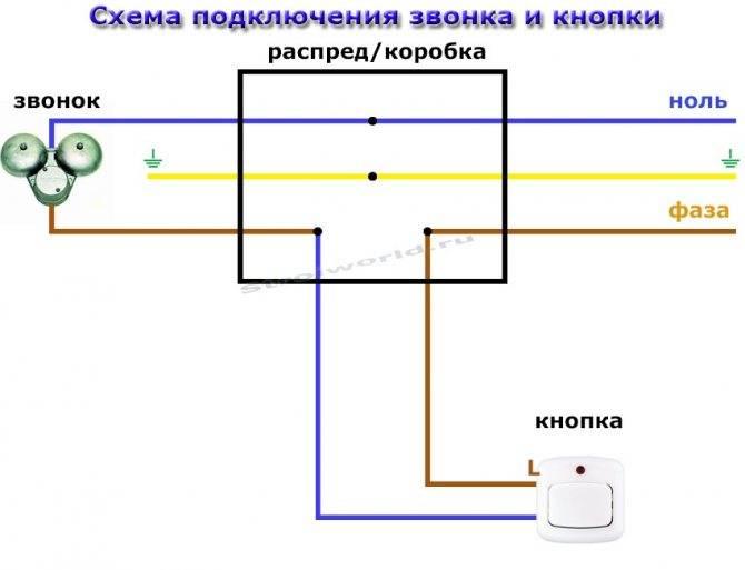 Как выбрать проводной дверной звонок и подключить его своими руками - обзор видов и особенности применения дверных звонков