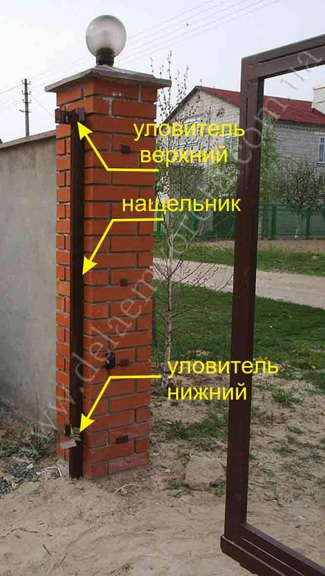 Закладные в кирпичных столбах для ворот (28 фото): установка закладных для распашного забора и калитки   информация о ремонте и строительстве