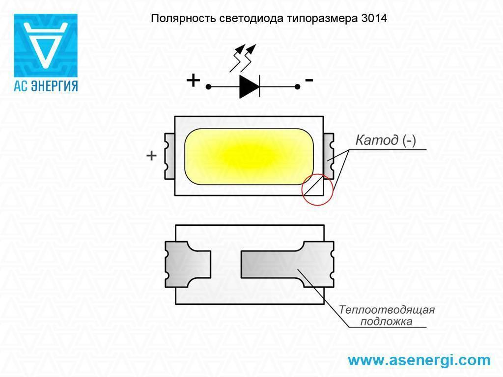 Как проверить светодиод мультиметром: проверка работоспособности светодиодной лампочки, ленты, ик и уф-диоды, прозвонить светодиод тестером, не выпаивая из схемы