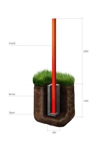 Как забить трубу в землю для забора: все способы установки опорных столбов, плюсы и минусы