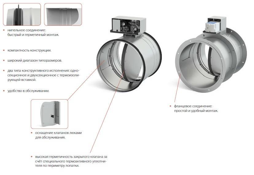 Установка противопожарных клапанов в системе вентиляции: где в основном устанавливается оборудование и каковы особенности монтажа в разных местах?