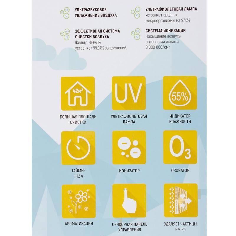 Рейтинг лучших ионизаторов воздуха 2021 года (топ 10)