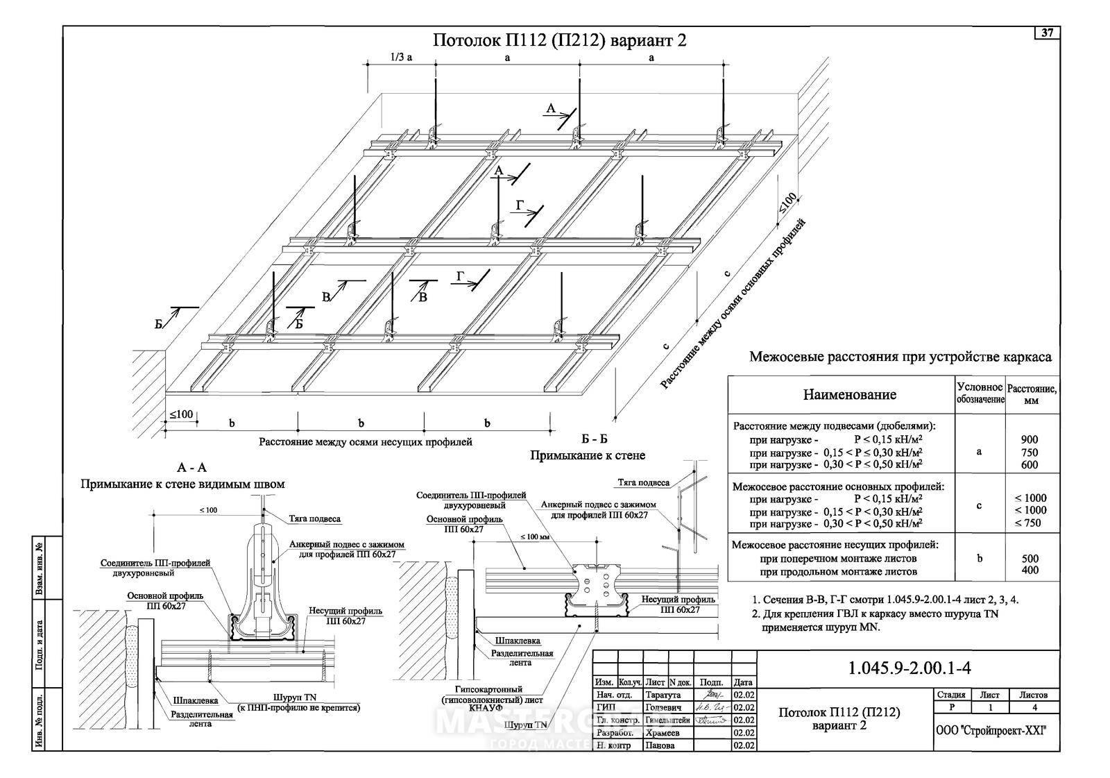 Каркас для гипсокартона на потолок: монтаж каркаса потолка из профиля под гипсокартон, как сделать правильный каркас из металлопрофиля, установка