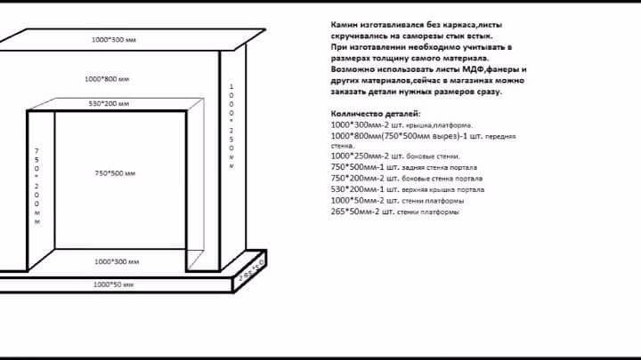 Угловой камин из гипсокартона своими руками: инструкция | gipsportal как правильно делать угловые камины из гипсокартона — gipsportal