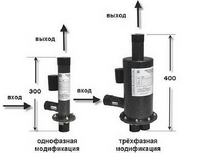 Котел электрический электродный: принцип работы и применение в системе отопления частного дома