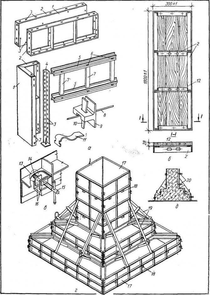 Популярные виды опалубки и материалы для их изготовления
