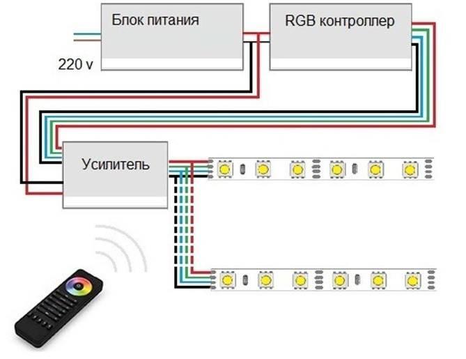 Как подключить rgb ленту (к контроллеру, к блоку питания): инструкции, схемы