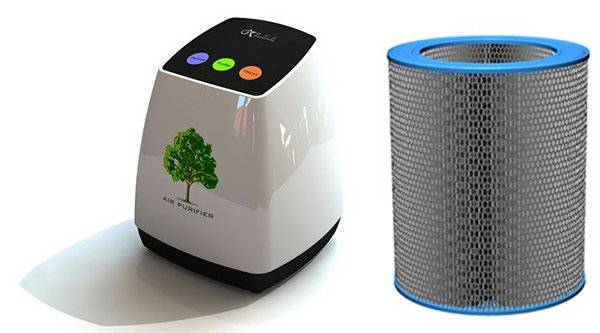 Очиститель воздуха для аллергиков и астматиков, какой лучше