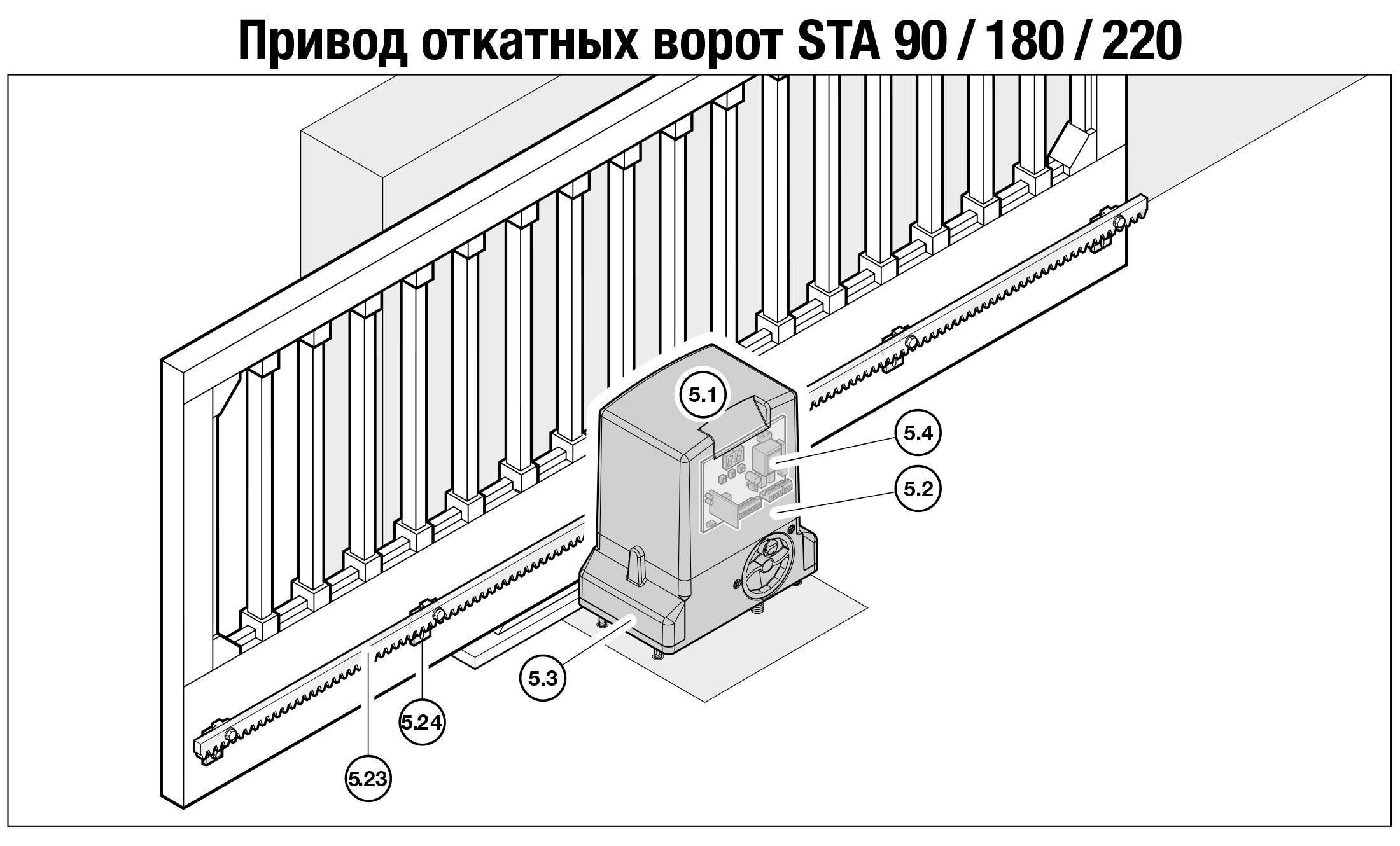 Автоматика для откатных ворот: советы по выбору
