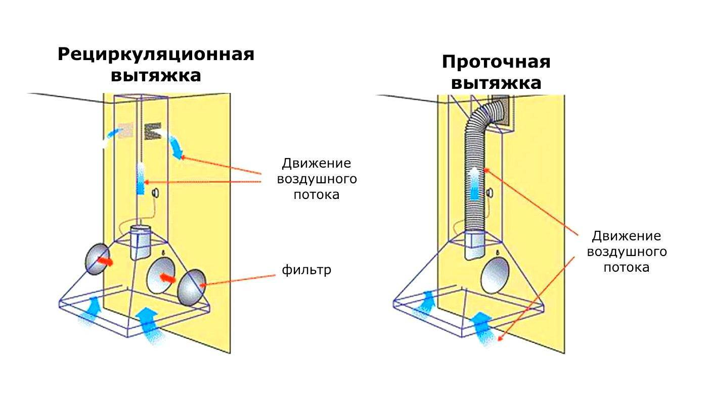 Фильтры для вытяжки