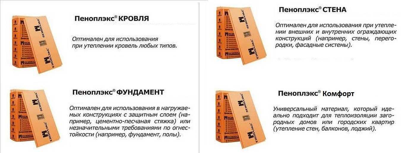 Размеры пенополистирола: толщина листа утеплителя, 10 и 50 мм